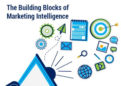 Building Blocks Of Marketing Intelligence