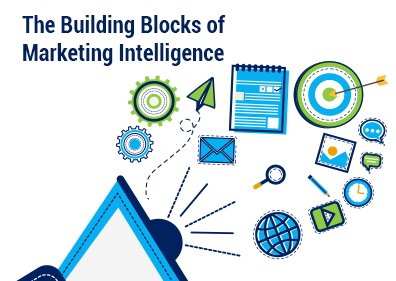 Building Blocks Of Marketing Intelligence